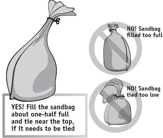 Sandbag filling